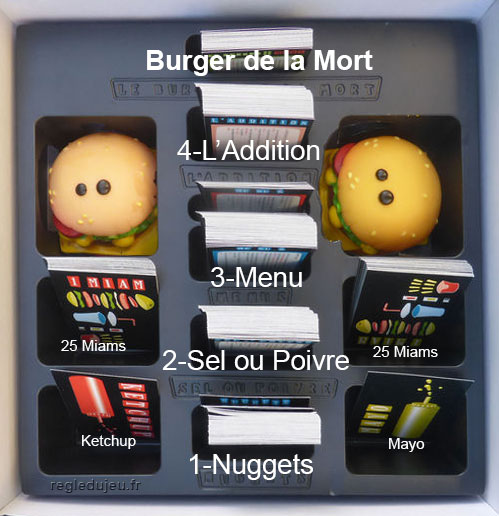 Burger Quiz ranger les cartes