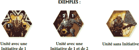 Initiative : Exemples