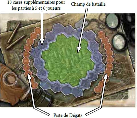 Plateau : Description