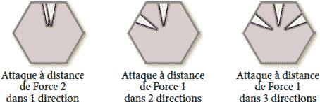 Tuiles Combattants : Attaques à distance