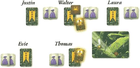 Exemple de composition d'équipe dans Avalon