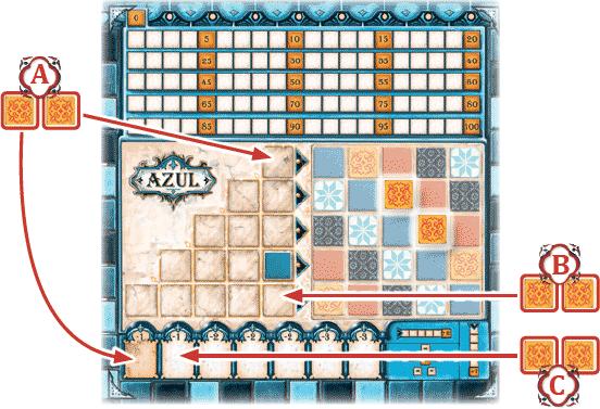 Azul : Ligne Plancher