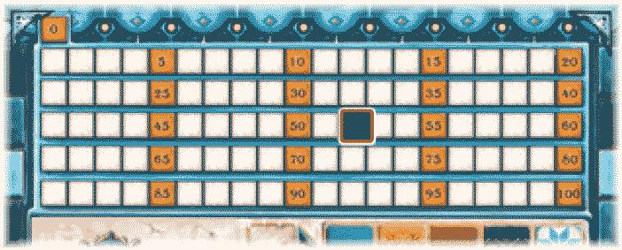 Azul : Scoreboard