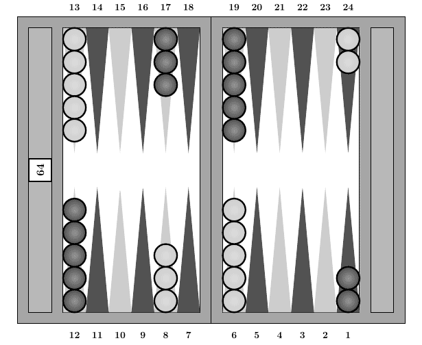 Backgammon : Position des Pions