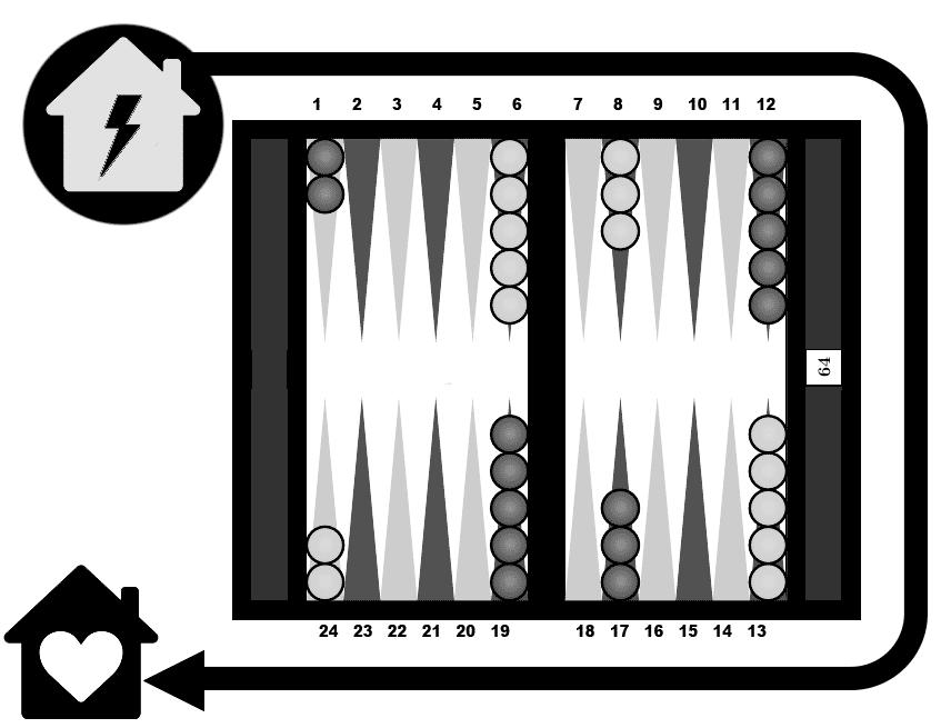 Backgammon : Sens côté noir
