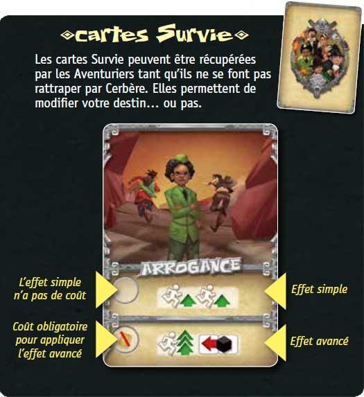 Carte Survie