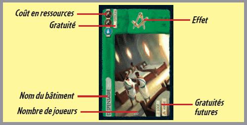 Composition de carte