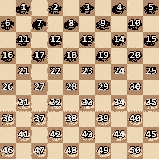 Coordonnées du plateau du jeu de Dames (damier)