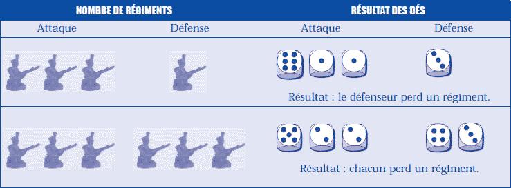 Exemples de combats