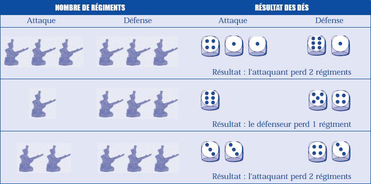 Exemple de combat