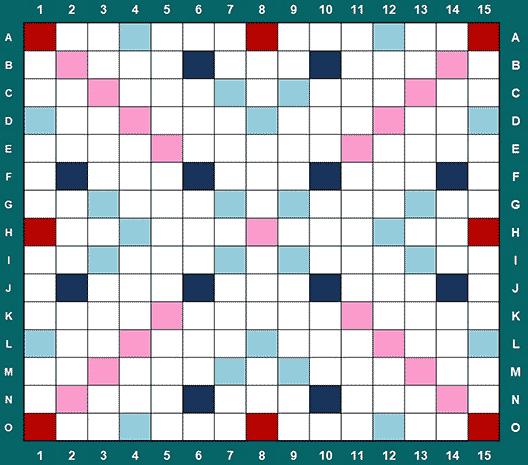 Grille (plateau) de Scrabble