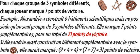 Groupe de 3 symboles différents