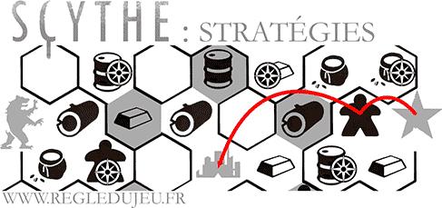 Scythe : Stratégies