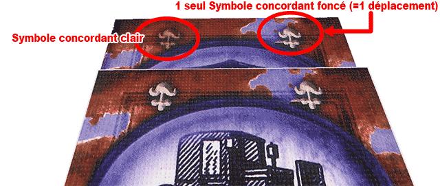Symboles concordants