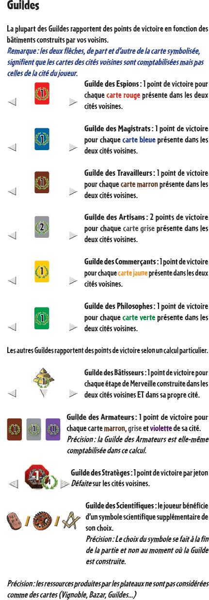 Symboles des cartes Guildes