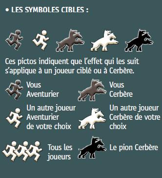 Symboles Cibles