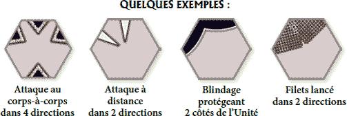 Tuiles Combattants : Exemples